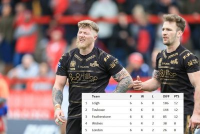 What the Championship table would look like now if every game had been played